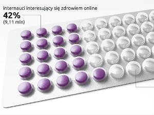 Badanie Gemius_Infografika_Zdrowie