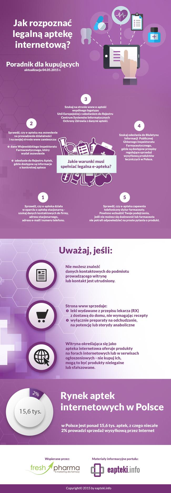 infografika_Kupuj w legalnych aptekach internetowych